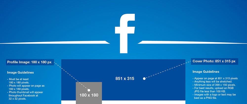 social-media-image-sizes-201601